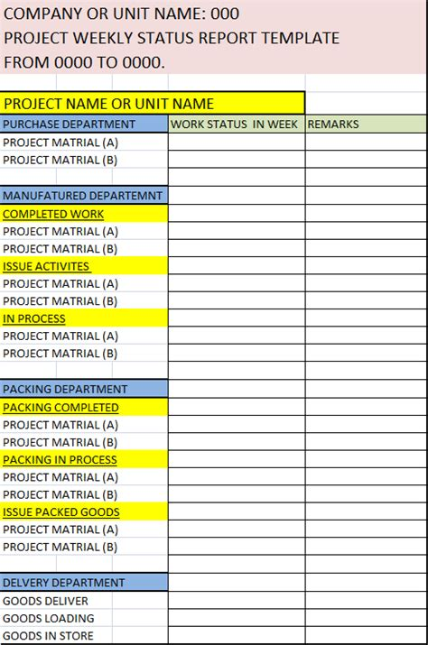Project Weekly Status Report Template Excel 1000 Images About Templates On Pinterest Project Weekly Status Report Template Excel