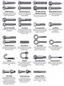 a guide to picking the right screws american builders central