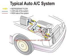 Kondensor Condensor Radiator Ac Mobil Honda New Civic 1 Termurah car air conditioner condenser leak before you call a ac