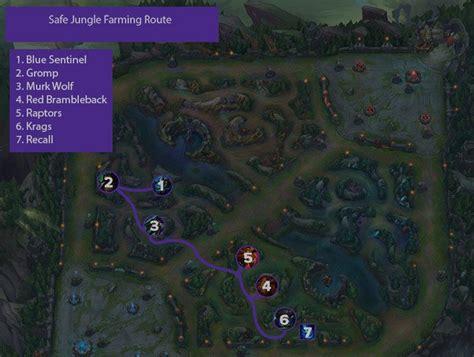 jungle  lol jungle guide  items champions tier