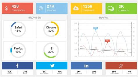 3 Top Powerpoint Dashboard Templates For Social Media Free Dashboard Templates Powerpoint Dashboard Exles