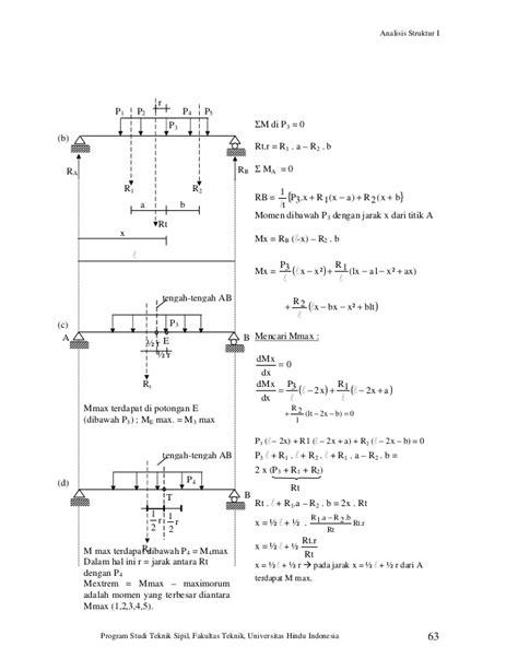 Buku Statika Struktur buku ajar analisa struktur i