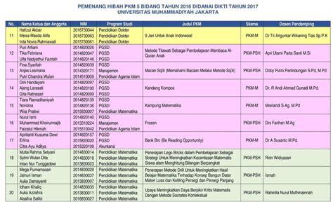 format daftar hadir dosen pengumuman pemenang pkm 5 bidang 2016 2017 program