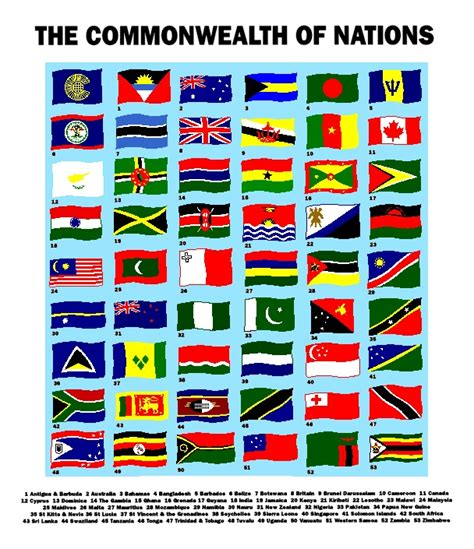 flags of the world rules commonwealth of nations map commonwealth of nations