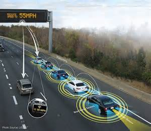 Cars Connected To The Automated And Connected Vehicles