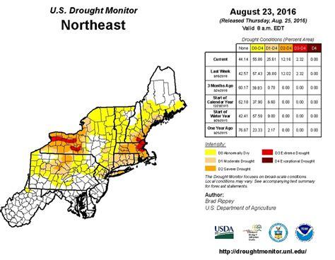 northeast pattern works inc summer 2016 recap weatherworks