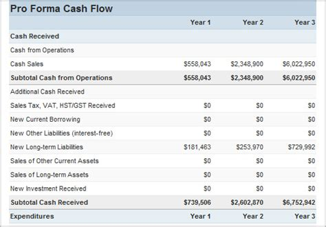 cash flow statement cash flow calculators