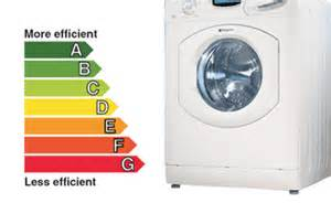 5 energy efficient washing machines visi argos www argos co uk