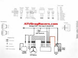 yamaha warrior 350 wiring diagram 2003 yamaha warrior 350 wiring diagram wiring diagrams