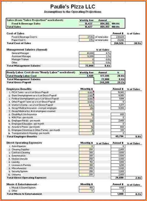 8 Restaurant Startup Costs Spreadsheet Excel Spreadsheets Group Restaurant Budget Template