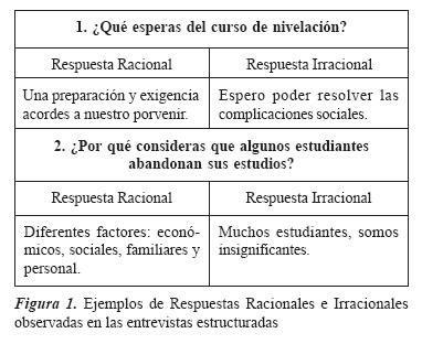 preguntas frecuentes en ingles con respuesta metodolog 237 as de ense 241 anza preguntas exploratorias