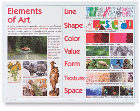 elements of arts principles of designs chart artods observation with art elements and principles