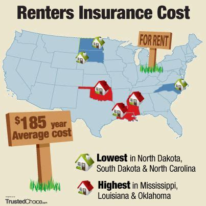 average renters insurance for 1 bedroom apartment 25 best ideas about renters insurance cost on pinterest