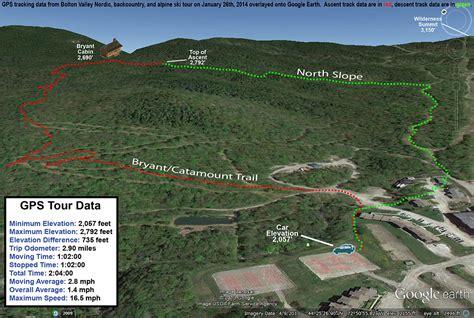 Backyard Discovery Nordic Ski Trip Report Bolton Valley Bc Nordic Alpine Vt
