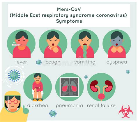 mers  middle east respiratory syndrome stock vector