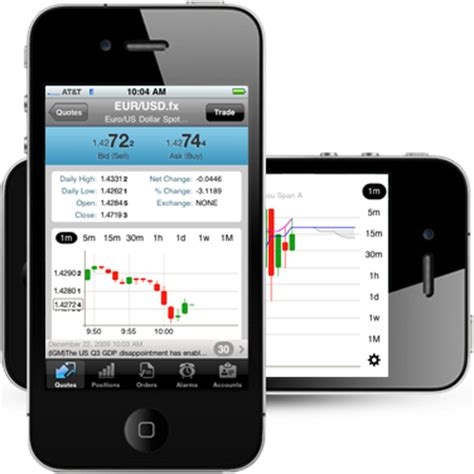 mobile forex trading forex mobile trading
