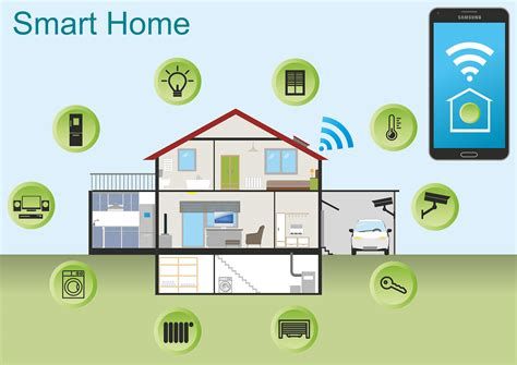 smart house smart homes house of the future