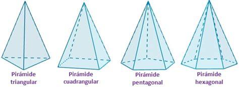 imagenes de pirmides geometricas tipos de prismas y pir 225 mides geogebra