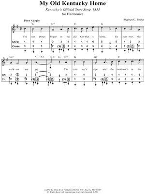 digital sheet at musicnotes