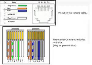 poe power ethernet b wiring schematics color poe get free image about wiring diagram