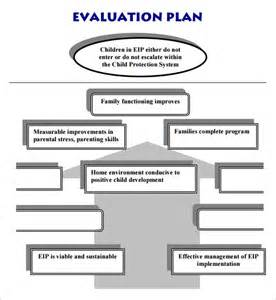 evaluation plan template evaluation plan 7 free for pdf sle templates