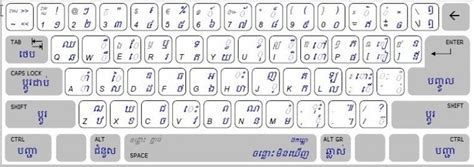 convert pdf to word khmer unicode khmer unicode download khmeros gives localization and