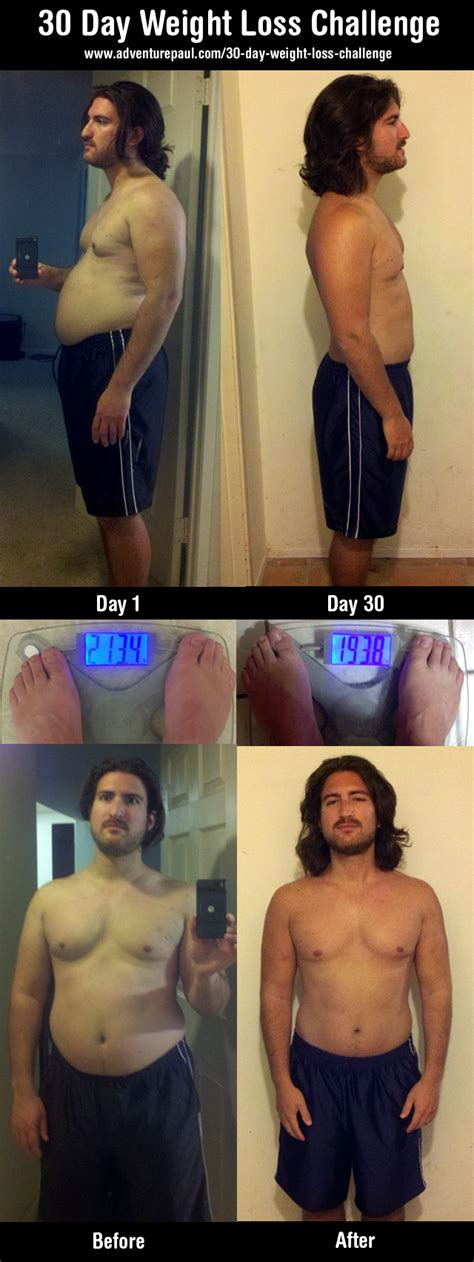 30 day water challenge before and after weight loss challenge
