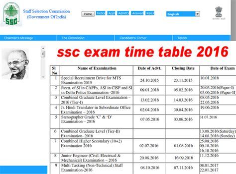 ssb appointment letter gd 2011 28 ssb appointment letter gd 2011 ssc gd constable