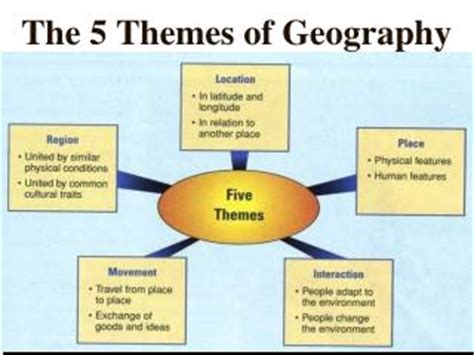 5 themes of geography summary ppt five themes of geography review check up quiz