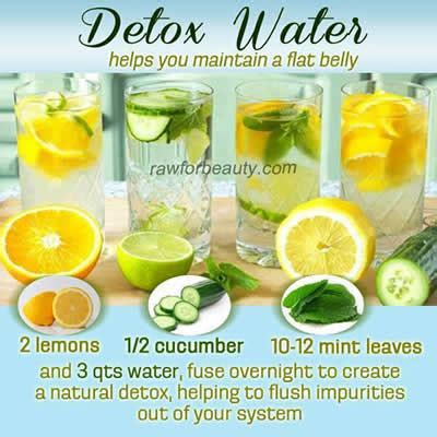 Can You Detox From On Your Own by Detox Water Helps You Maintain A Flat Belly Daily