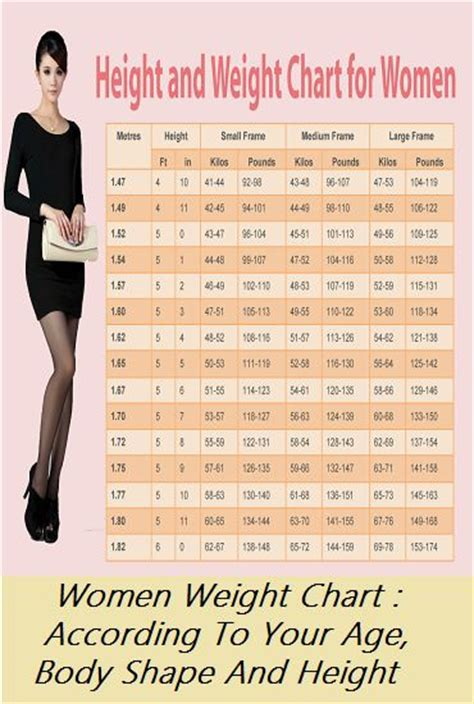 ideal picture height the 25 best ideas about height weight charts on pinterest