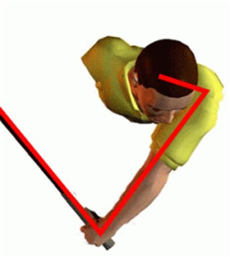 double pendulum golf swing modeling the golf swing
