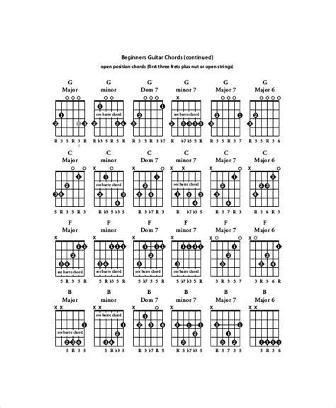 acoustic guitar chord chart beginners guitar chords chart template 5 free pdf