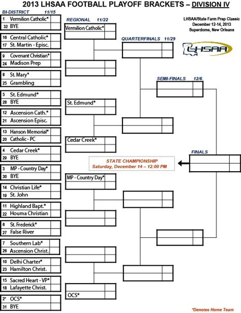section 3 football playoffs bracket 2013 lhsaa division iii select football playoff bracket