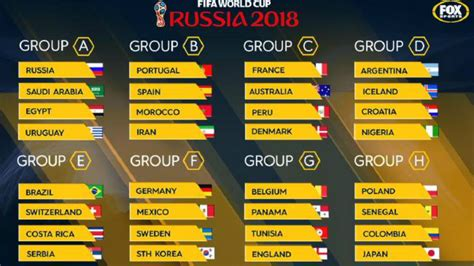 world cup groups lands in the of its dreams at the 2018 fifa