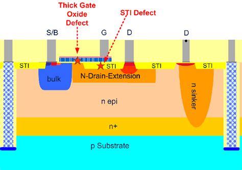 mim capacitor reliability mim capacitor failure 28 images resistive silicon nitride mim capacitor reliability for