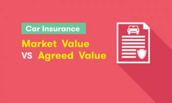 Cheapest Comprehensive Car Insurance Nsw by Car Insurance For 4wd Canstar