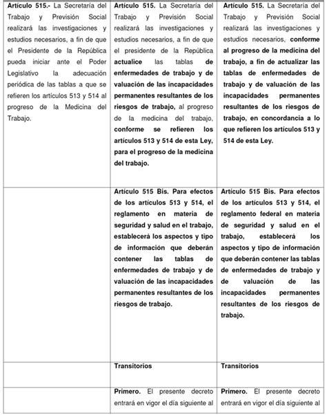 gaceta ley del regimen cambiario 2016 gaceta parlamentaria a 241 o xix n 250 mero 4517 iv mi 233 rcoles