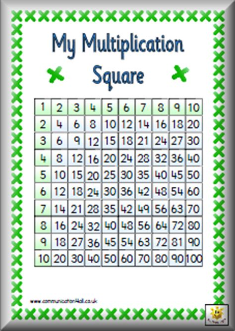 printable times tables square timestables