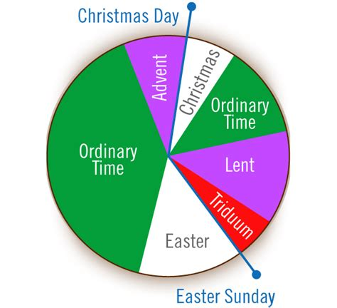 Liturgical Calendar Search Results For 2014 2015 Liturgical Calendar Catholic