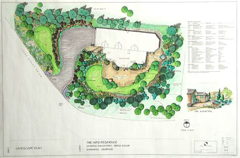 design blueprints plans and details insite landscape