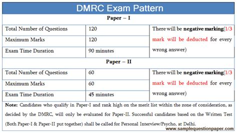 Sle Question Paper For Mat by Dmrc Question Papers In Delhimetrorail