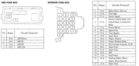 honda civic fuse panel wiring diagram  schematic diagram images