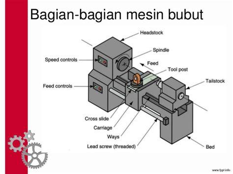 layout mesin bubut mesin bubut adalah indobeta