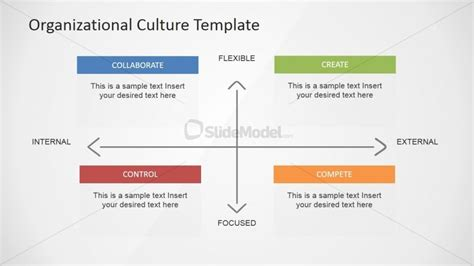 The Gallery For Gt Innovation Process Flow Company Culture Template