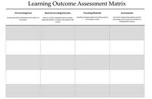 Test Objective Matrix Template by Office Of Development