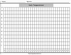 Temperature Line Graph Template by 5 Best Images Of Printable Temperature Graph Printable