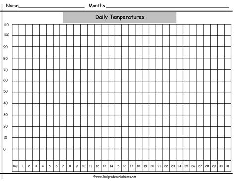 graph templates 5 best images of printable temperature graph printable