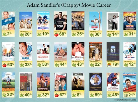 film lucu adam sandler adam sandler movies adam sandler s movie career an