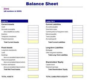 Microsoft Excel Balance Sheet Template by Best Photos Of Balance Sheet Template Word Free Balance